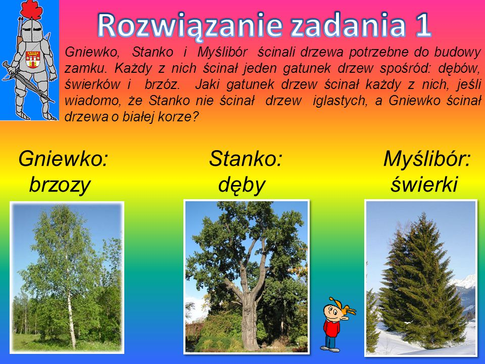 Gniewko, Stanko i Myślibór ścinali drzewa potrzebne do budowy zamku. Każdy z nich ścinał jeden gatunek drzew spośród: dębów, świerków i brzóz. Jaki ga