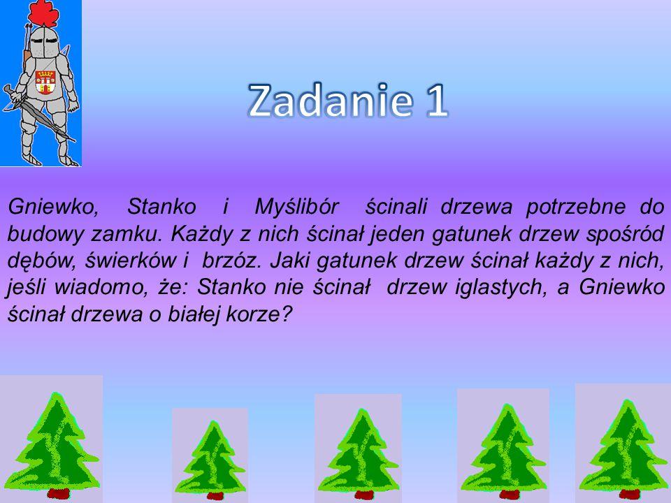 Gniewko, Stanko i Myślibór ścinali drzewa potrzebne do budowy zamku. Każdy z nich ścinał jeden gatunek drzew spośród dębów, świerków i brzóz. Jaki gat