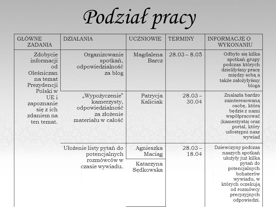Podział pracy GŁÓWNE ZADANIA DZIAŁANIAUCZNIOWIETERMINYINFORMACJE O WYKONANIU Zdobycie informacji od Oleśniczan na temat Prezydencji Polski w UE i zapoznanie się z ich zdaniem na ten temat.