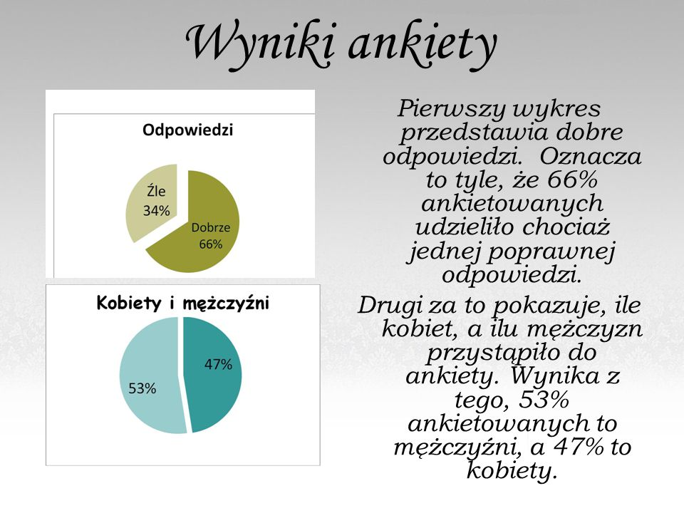 Wyniki ankiety Wnioski: Przedstawione wcześniej wykresy jednoznacznie wskazują, że nie wszyscy, ale zdecydowana większość Oleśniczan poprawnie odpowiedziała na przynajmniej jedno pytanie.