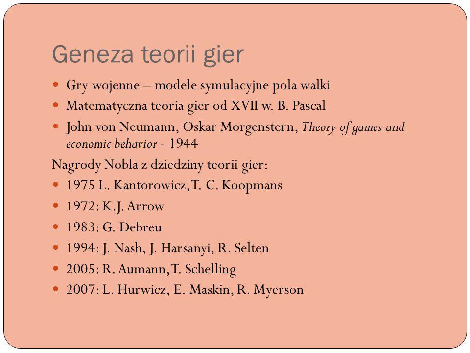 Geneza teorii gier Gry wojenne – modele symulacyjne pola walki Matematyczna teoria gier od XVII w. B. Pascal John von Neumann, Oskar Morgenstern, Theo