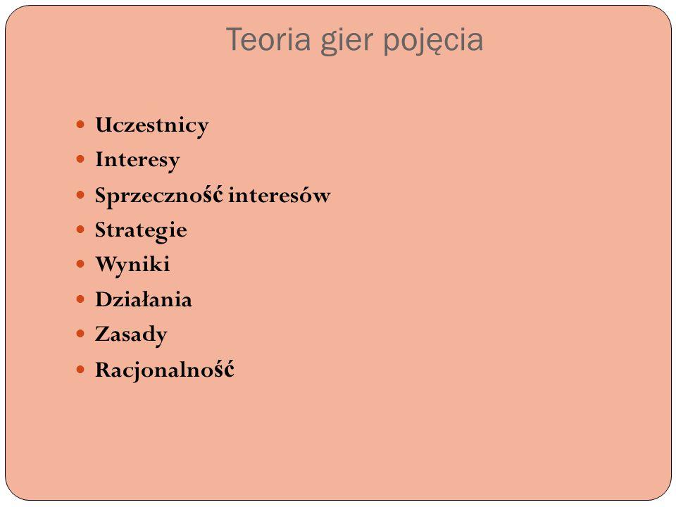 Podstawowe strategie strategia pokojowa (P).