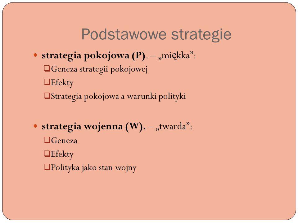 """Podstawowe strategie strategia pokojowa (P). – """"mi ę kka"""":  Geneza strategii pokojowej  Efekty  Strategia pokojowa a warunki polityki strategia woj"""