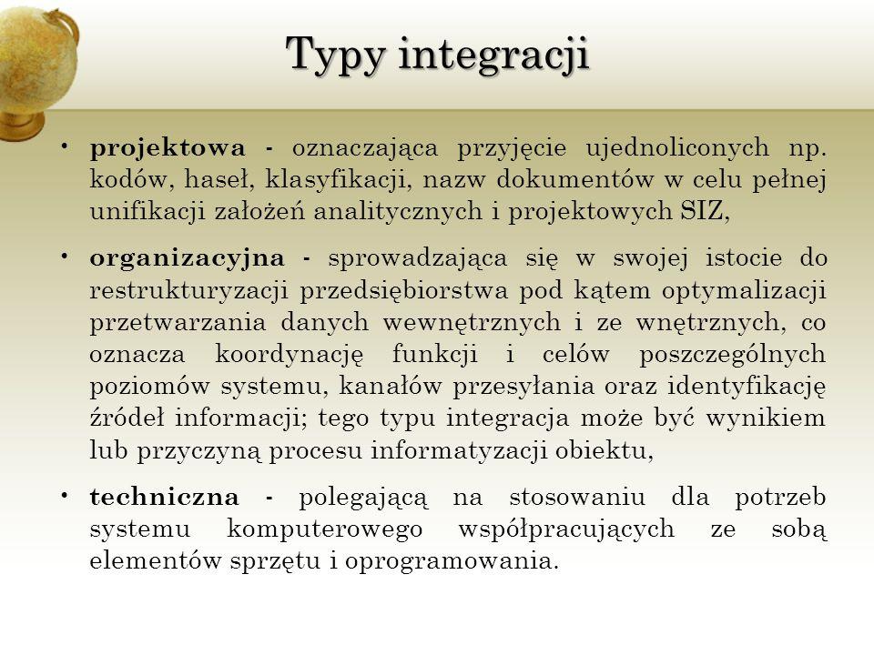 Typy integracji projektowa - oznaczająca przyjęcie ujednoliconych np. kodów, haseł, klasyfikacji, nazw dokumentów w celu pełnej unifikacji założeń ana