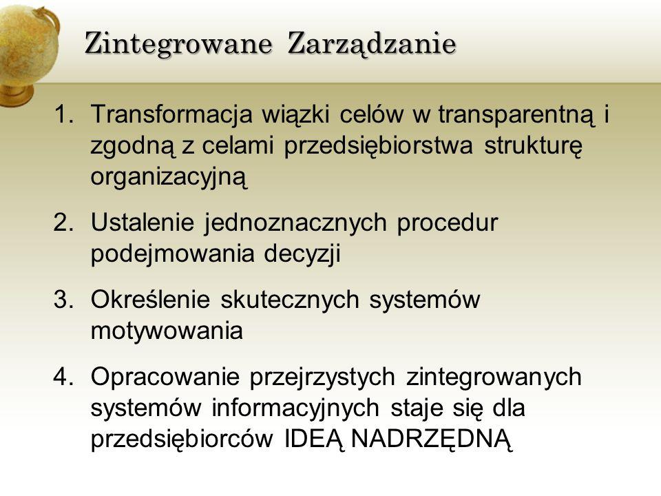 Zintegrowane Zarządzanie 1.Transformacja wiązki celów w transparentną i zgodną z celami przedsiębiorstwa strukturę organizacyjną 2.Ustalenie jednoznac
