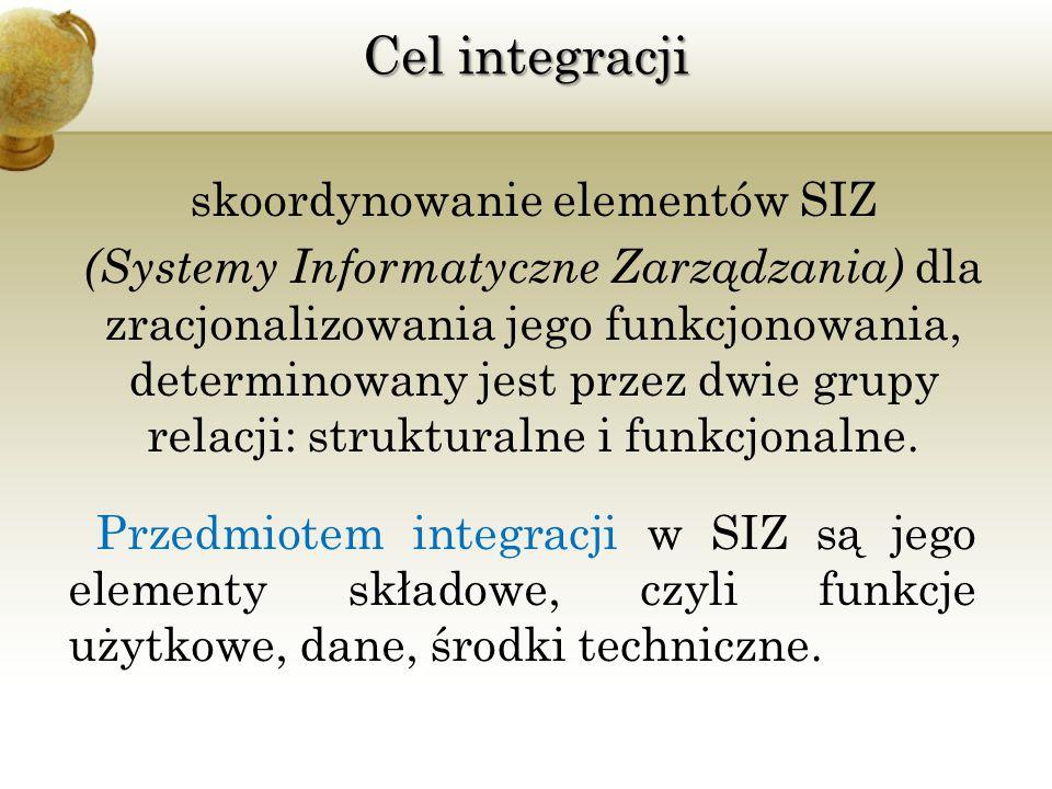 Cel integracji skoordynowanie elementów SIZ (Systemy Informatyczne Zarządzania) dla zracjonalizowania jego funkcjonowania, determinowany jest przez dw