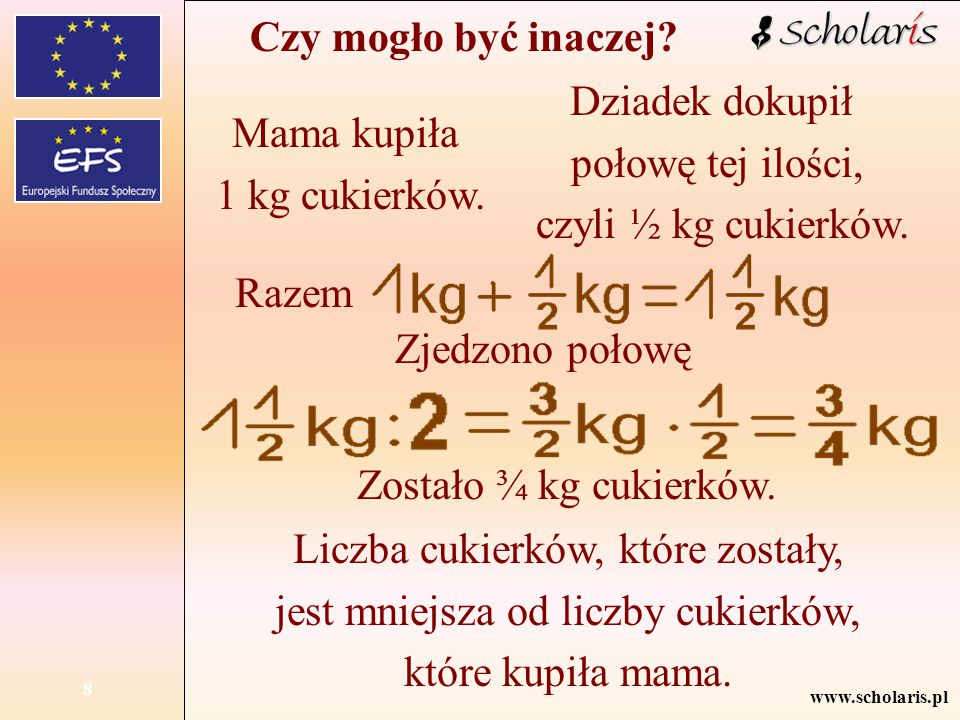 www.scholaris.pl 8 Czy mogło być inaczej? Mama kupiła 1 kg cukierków. Dziadek dokupił połowę tej ilości, czyli ½ kg cukierków. Razem Zjedzono połowę Z