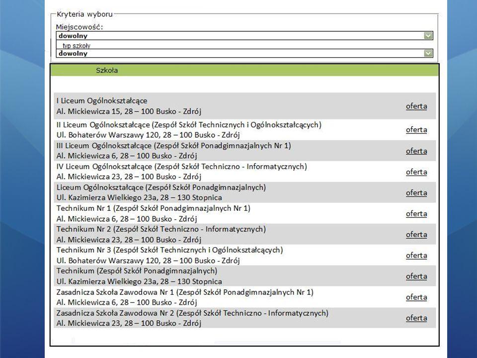 Przeglądanie ofert szkół Wejdź na stronę: www.swietokrzyskie.edu.com.pl Aby rozpocząć przeglądanie ofert wybierz Menu > Oferta szkół W tym miejscu możesz zapoznać się z ofertami szkół ponadgimnazjalnych na rok szkolny 2009/2010.www.swietokrzyskie.edu.com.pl
