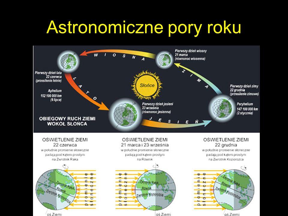 Astronomiczne pory roku
