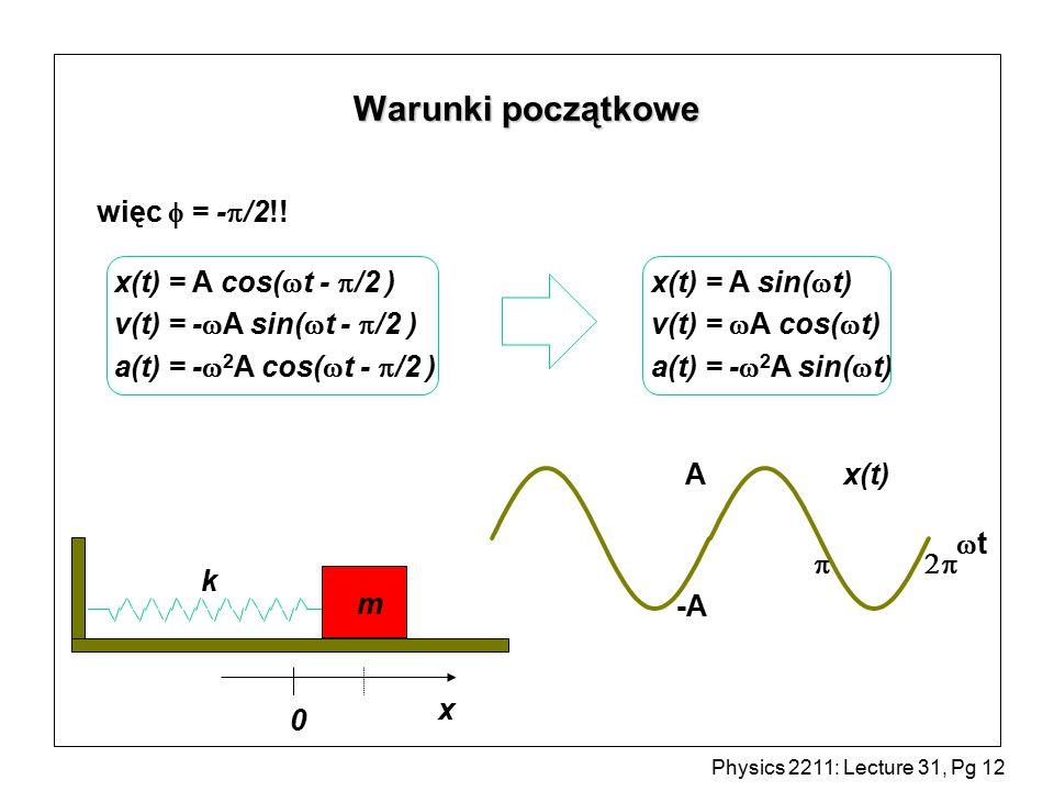 Physics 2211: Lecture 31, Pg 12 Warunki początkowe k x m 0 x(t) = A cos(  t -  /2 ) v(t) = -  A sin(  t -  /2 ) a(t) = -  2 A cos(  t -  /2 ) więc  = -  /2!.