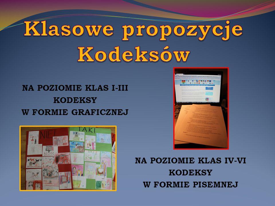 NA POZIOMIE KLAS I-III KODEKSY W FORMIE GRAFICZNEJ NA POZIOMIE KLAS IV-VI KODEKSY W FORMIE PISEMNEJ