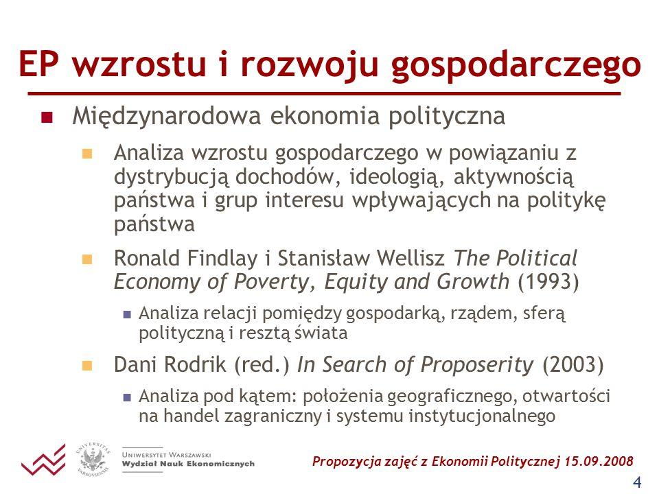 Propozycja zajęć z Ekonomii Politycznej 15.09.2008 5 EP wzrostu i rozwoju gospodarczego Nowa ekonomia instytucjonalna Instytucje wspierające rynek i wzrost gospodarczy Empiryczne badania związku między rozwiązaniami instytucjonalnymi a wzrostem gospodarczym badania z perspektywy historii gospodarczej zmienne instytucjonalne w badaniach empirycznych dotyczących wzrostu gospodarczego wpływ instytucji na wzrost gospodarczy – wyniki wybranych badań
