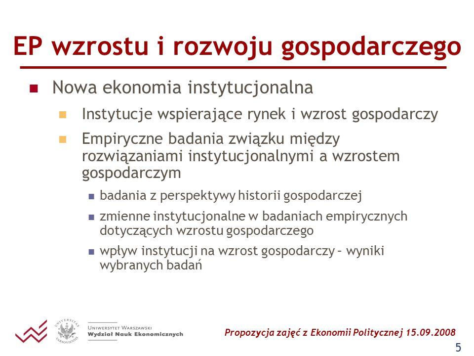 Propozycja zajęć z Ekonomii Politycznej 15.09.2008 5 EP wzrostu i rozwoju gospodarczego Nowa ekonomia instytucjonalna Instytucje wspierające rynek i w
