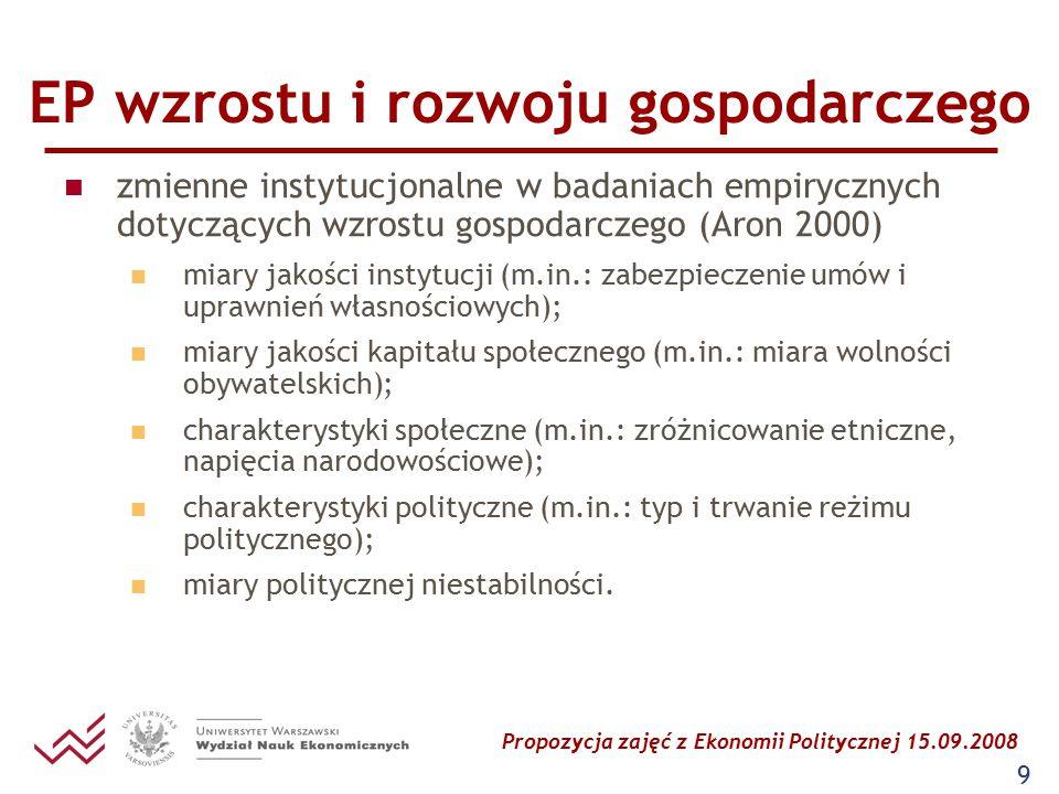 Propozycja zajęć z Ekonomii Politycznej 15.09.2008 9 EP wzrostu i rozwoju gospodarczego zmienne instytucjonalne w badaniach empirycznych dotyczących w