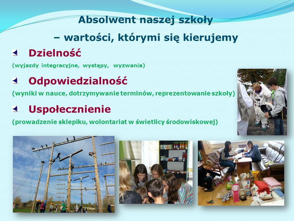 Dzielność (wyjazdy integracyjne, występy, wyzwania) Odpowiedzialność (wyniki w nauce, dotrzymywanie terminów, reprezentowanie szkoły) Uspołecznienie (