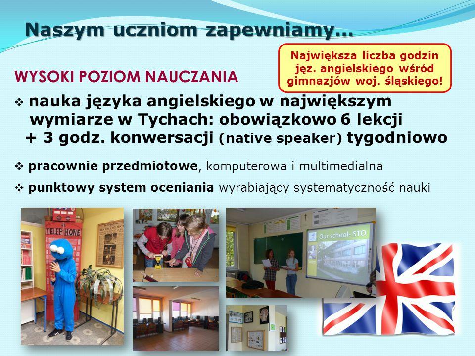 Naszym uczniom zapewniamy… WYSOKI POZIOM NAUCZANIA  nauka języka angielskiego w największym wymiarze w Tychach: obowiązkowo 6 lekcji + 3 godz. konwer