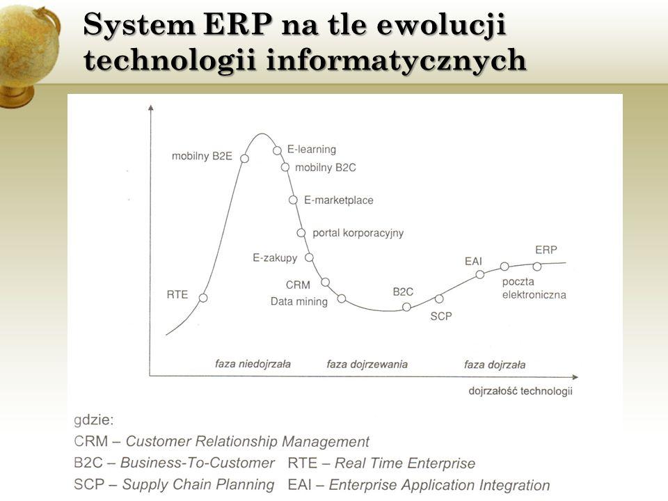 System ERP na tle ewolucji technologii informatycznych