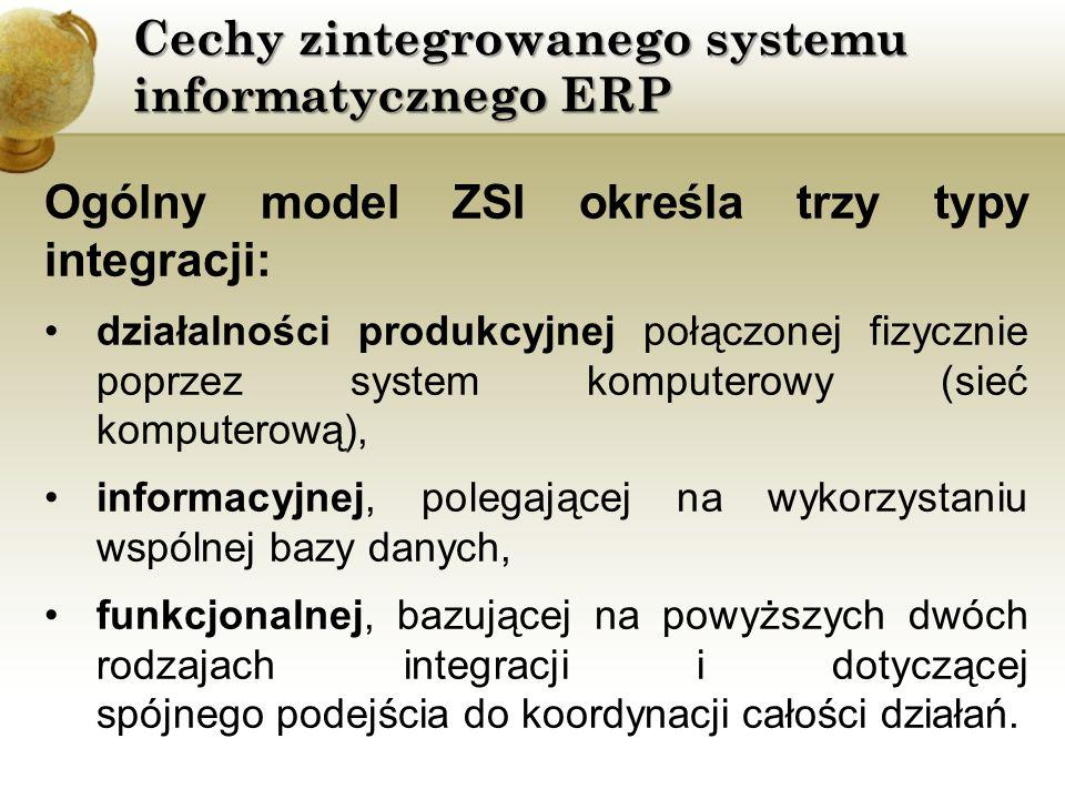 Cechy zintegrowanego systemu informatycznego ERP Ogólny model ZSI określa trzy typy integracji: działalności produkcyjnej połączonej fizycznie poprzez