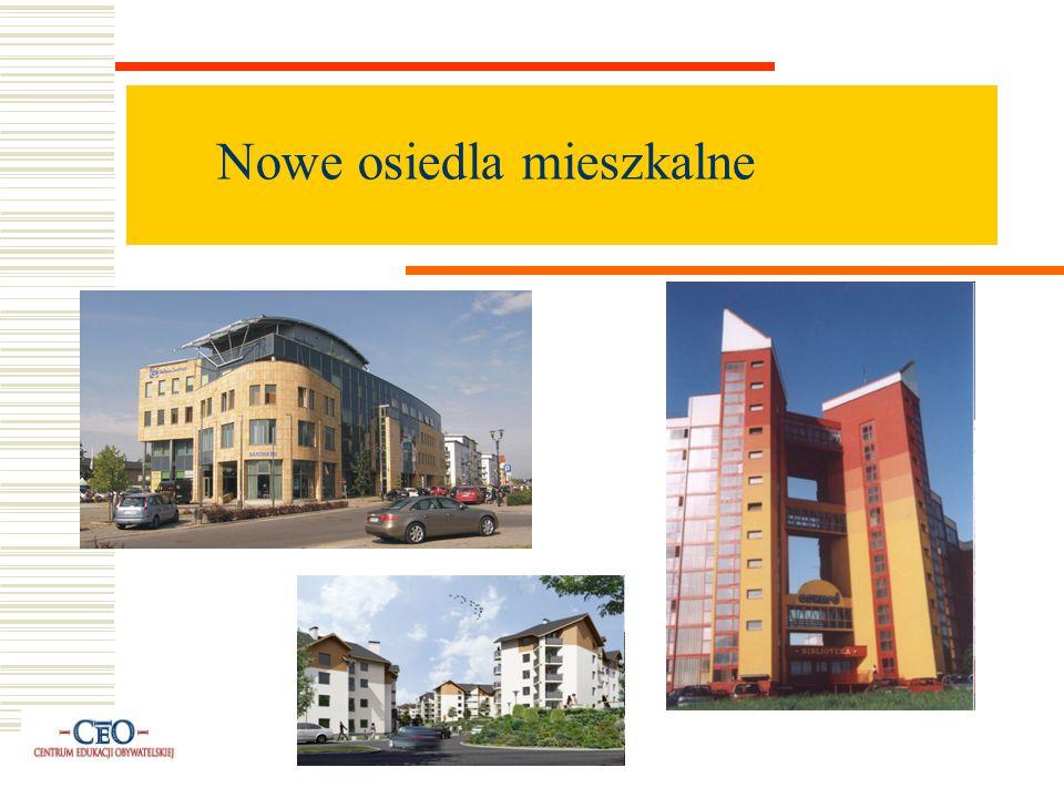Nowe osiedla mieszkalne