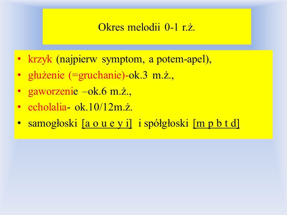 Okres melodii 0-1 r.ż. krzyk (najpierw symptom, a potem-apel), głużenie (=gruchanie)-ok.3 m.ż., gaworzenie –ok.6 m.ż., echolalia- ok.10/12m.ż. samogło