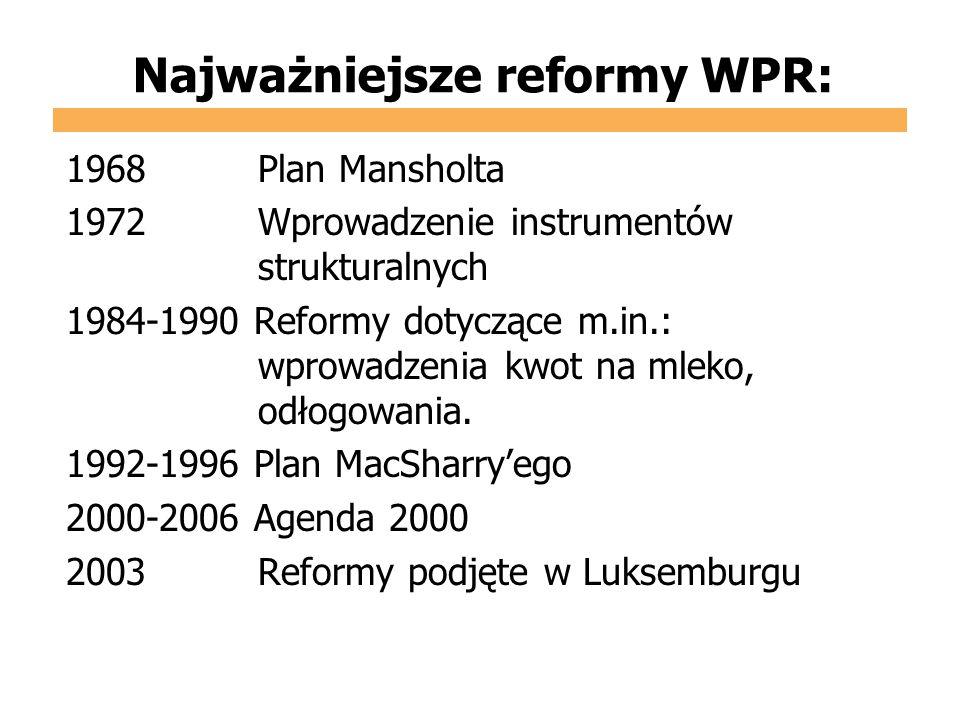 Najważniejsze reformy WPR: 1968Plan Mansholta 1972Wprowadzenie instrumentów strukturalnych 1984-1990 Reformy dotyczące m.in.: wprowadzenia kwot na mle