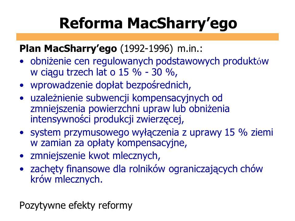 Reforma MacSharry'ego Plan MacSharry'ego (1992-1996) m.in.: obniżenie cen regulowanych podstawowych produkt ó w w ciągu trzech lat o 15 % - 30 %, wpro