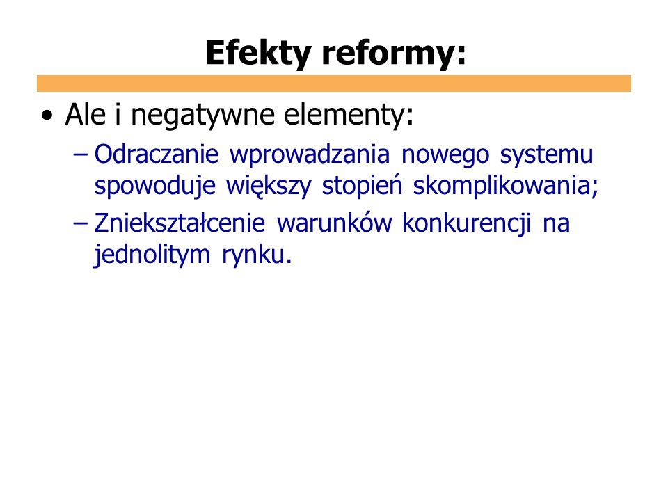 Efekty reformy: Ale i negatywne elementy: –Odraczanie wprowadzania nowego systemu spowoduje większy stopień skomplikowania; –Zniekształcenie warunków