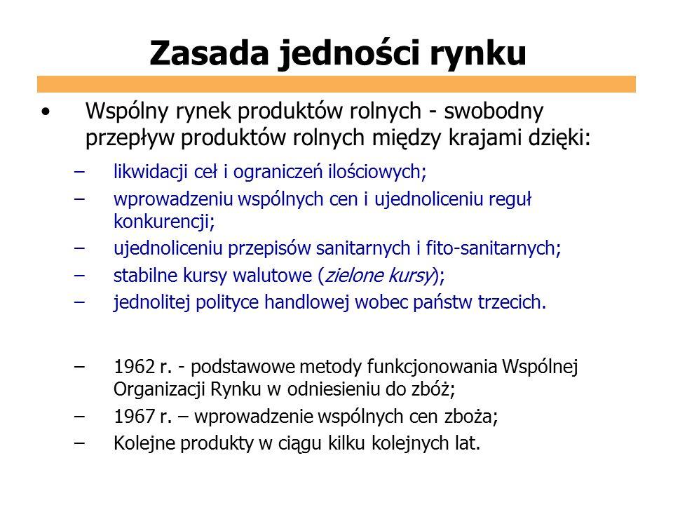 Fundusz Gwarancji i Orientacji Produkcja roślinna27,3 mld euro61,8% Zboża, etc.17,9 mld euro40,5% Cukier1,4 mld euro3,2% Oliwa z oliwek2,4 mld euro5,3% Produkcja zwierzęca10,7 mld euro24,5% Mleko, etc.1,9 mld euro4,3% Wołowina, cielęcina8,1 mld euro18,3% Rozwój obszarów wiejskich 4,6 mld euro10,4% Tab 3.