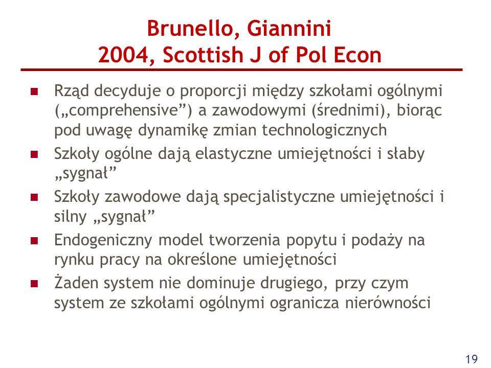 """Brunello, Giannini 2004, Scottish J of Pol Econ Rząd decyduje o proporcji między szkołami ogólnymi (""""comprehensive ) a zawodowymi (średnimi), biorąc pod uwagę dynamikę zmian technologicznych Szkoły ogólne dają elastyczne umiejętności i słaby """"sygnał Szkoły zawodowe dają specjalistyczne umiejętności i silny """"sygnał Endogeniczny model tworzenia popytu i podaży na rynku pracy na określone umiejętności Żaden system nie dominuje drugiego, przy czym system ze szkołami ogólnymi ogranicza nierówności 19"""