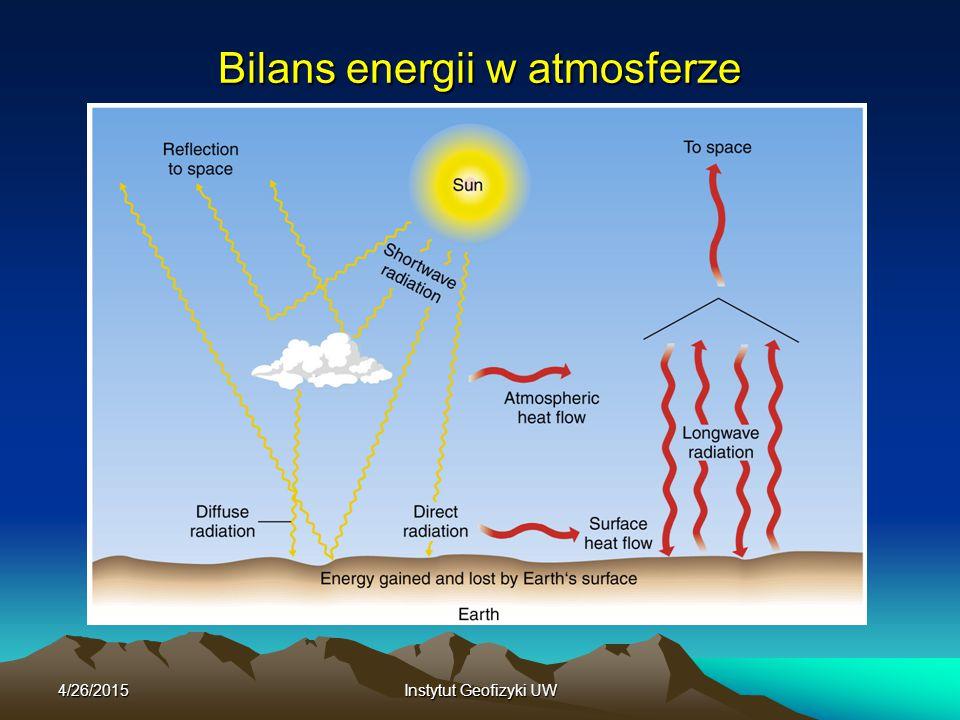 4/26/2015Instytut Geofizyki UW Bilans energii w atmosferze