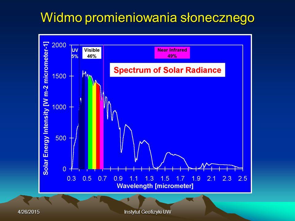 4/26/2015Instytut Geofizyki UW Modelowania promieniowania słonecznego Istnieje bardzo wiele modeli umożliwiających obliczanie promieniowania dochodzącego do powierzchni ziemi.