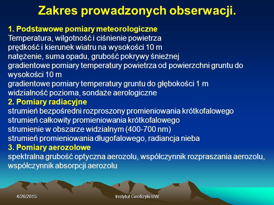 4/26/2015Instytut Geofizyki UW Zakres prowadzonych obserwacji.