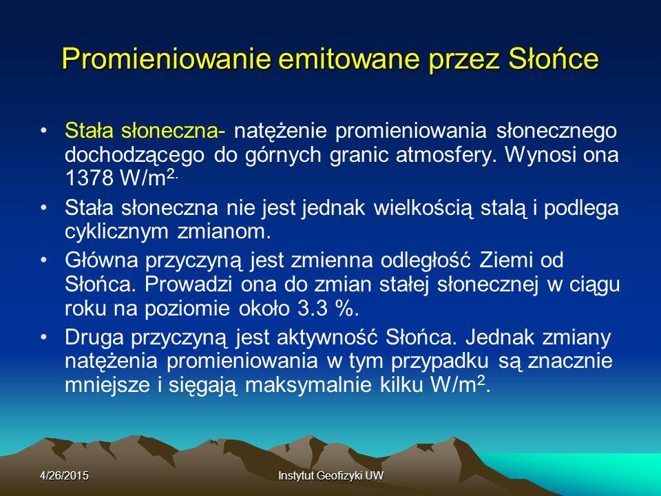 4/26/2015Instytut Geofizyki UW Podsumowanie Polska leży w obszarze o całkowitej energii promieniowania słonecznego przekraczającej rocznie 1 MW/m -2.