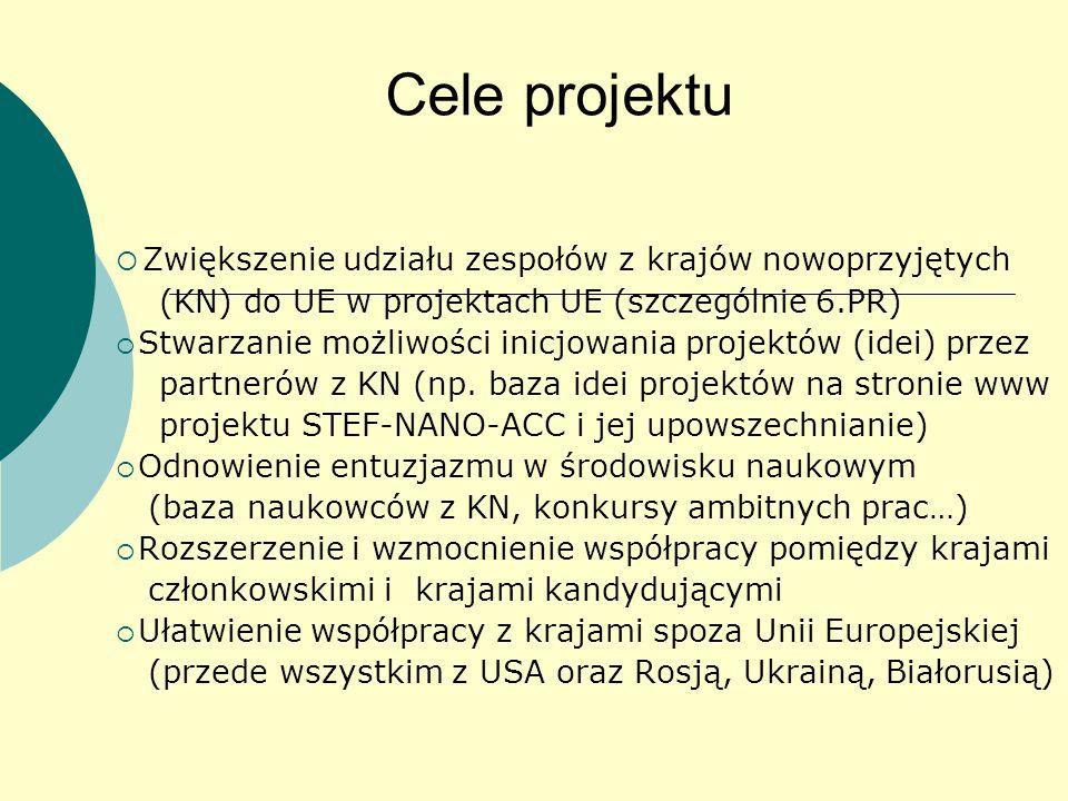 Cele projektu  Zwiększenie udziału zespołów z krajów nowoprzyjętych (KN) do UE w projektach UE (szczególnie 6.PR)  Stwarzanie możliwości inicjowania projektów (idei) przez partnerów z KN (np.