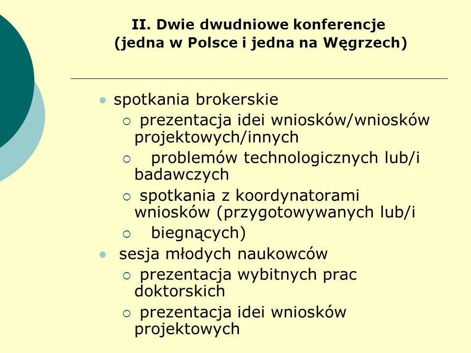 II. Dwie dwudniowe konferencje (jedna w Polsce i jedna na Węgrzech) spotkania brokerskie  prezentacja idei wniosków/wniosków projektowych/innych  pr