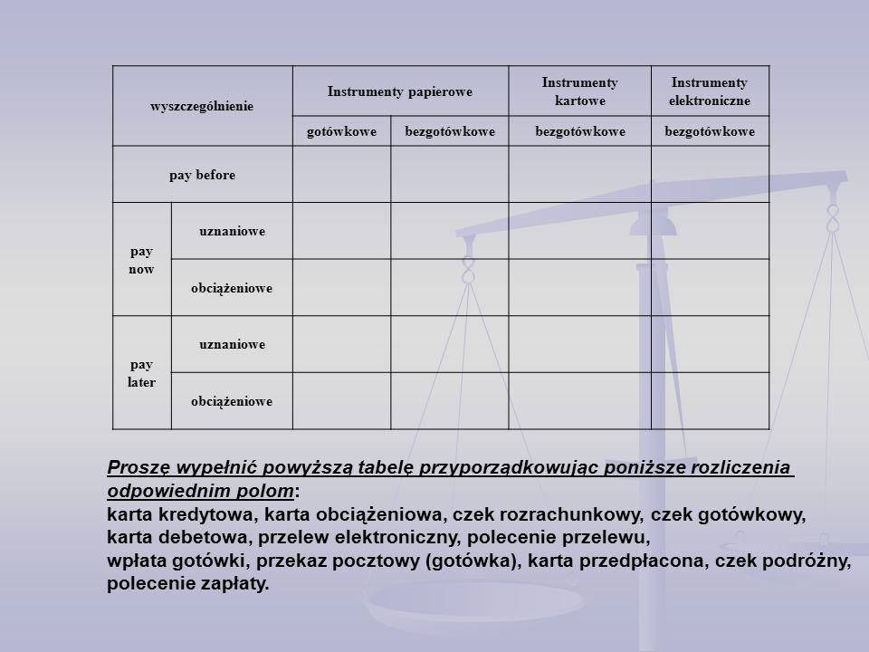 Przygotowanie na zajęcia 5.- Proszę o wypełnienie tabeli (slajd 51).