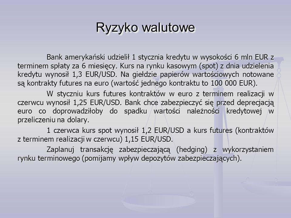 Obligacje – średni czas trwania (duracja)