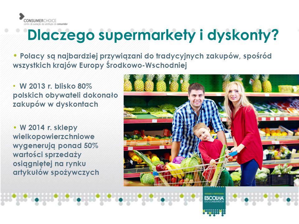 Polacy są najbardziej przywiązani do tradycyjnych zakupów, spośród wszystkich krajów Europy Środkowo-Wschodniej Dlaczego supermarkety i dyskonty? W 20