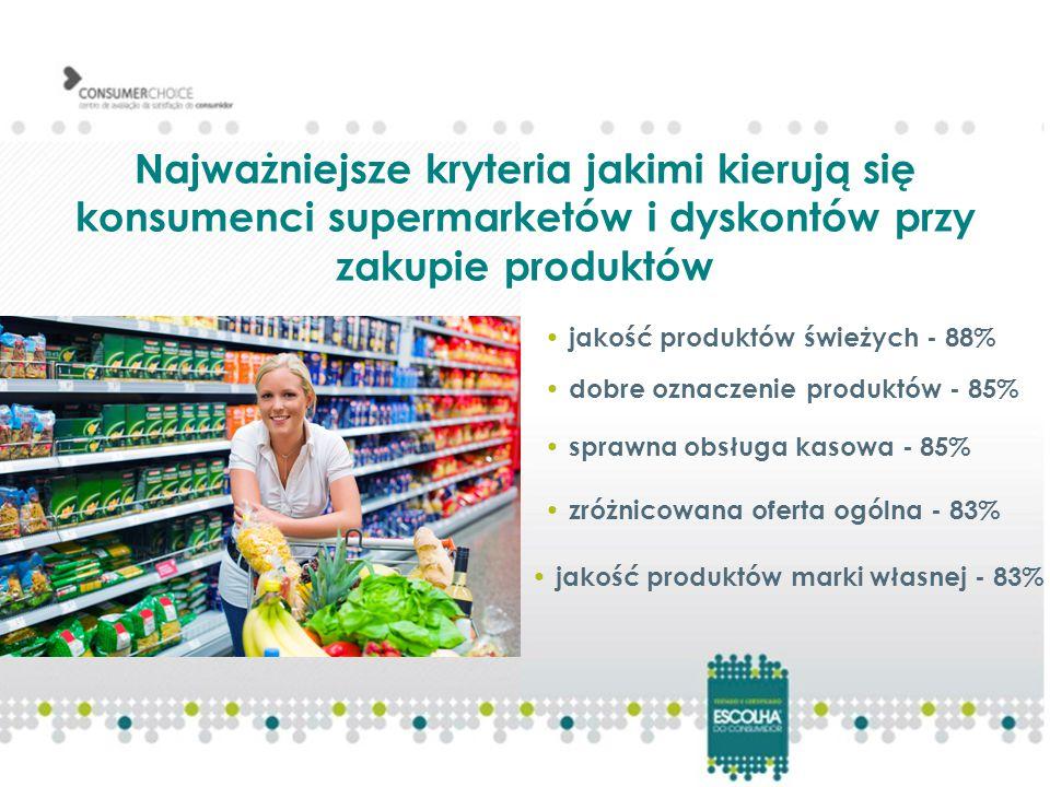 Najważniejsze kryteria jakimi kierują się konsumenci supermarketów i dyskontów przy zakupie produktów jakość produktów świeżych - 88% dobre oznaczenie