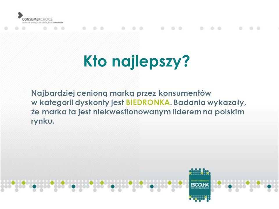 Ul. K.Żegockiego 4 61-693 Poznań Tel. +48 668 356 455 www.wyborkonsumenta.com.pl