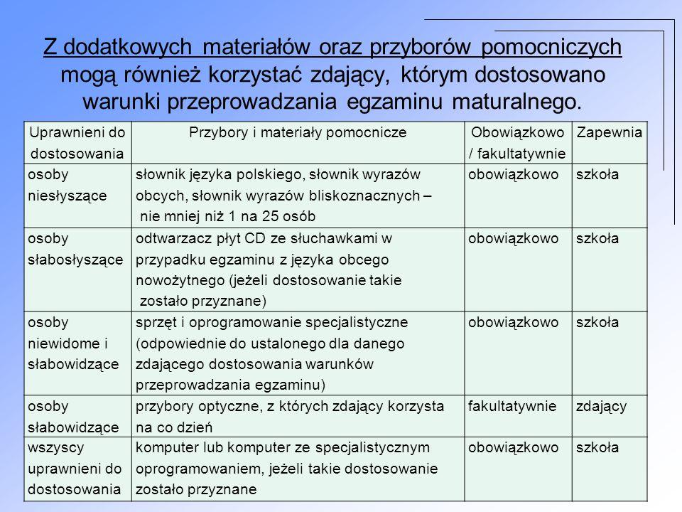 Z dodatkowych materiałów oraz przyborów pomocniczych mogą również korzystać zdający, którym dostosowano warunki przeprowadzania egzaminu maturalnego.
