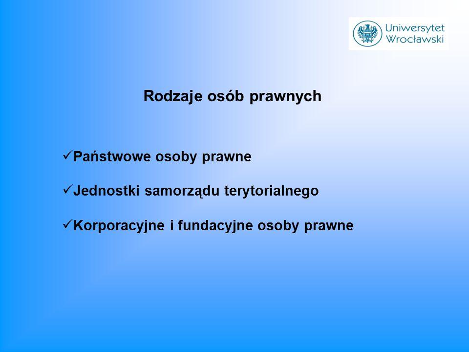 Państwowe osoby prawne Jednostki samorządu terytorialnego Korporacyjne i fundacyjne osoby prawne Rodzaje osób prawnych