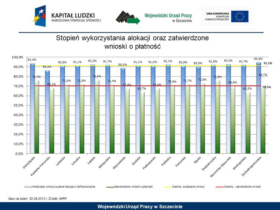 Wojewódzki Urząd Pracy w Szczecinie Wartość podpisanych umów oraz wysokość wypłaconych środków w stosunku do alokacji Priorytet IX Stan na dzień: 30.09 2013 r.