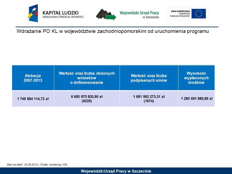 Wojewódzki Urząd Pracy w Szczecinie Stan na dzień: 30.09.2013 r.