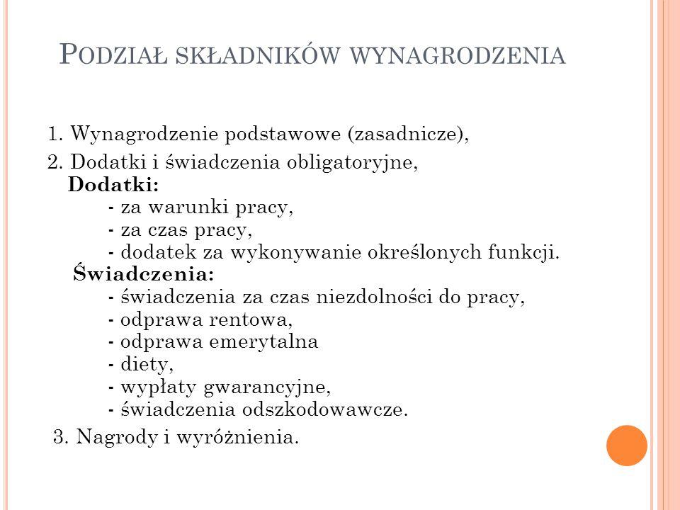P ODZIAŁ SKŁADNIKÓW WYNAGRODZENIA 1.Wynagrodzenie podstawowe (zasadnicze), 2.