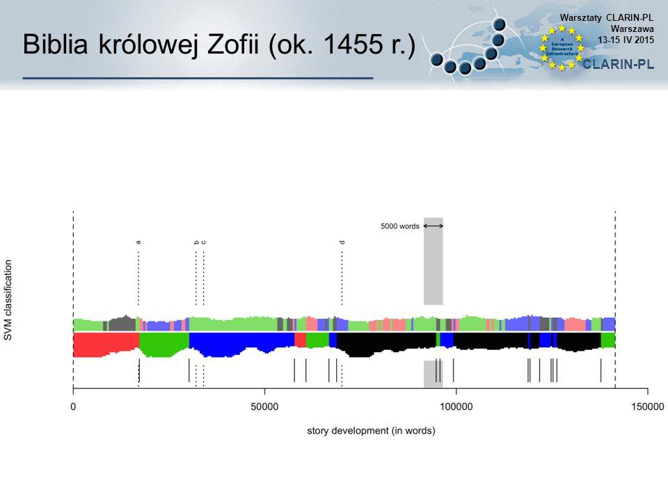 Biblia królowej Zofii (ok. 1455 r.) Warsztaty CLARIN-PL Warszawa 13-15 IV 2015 CLARIN-PL