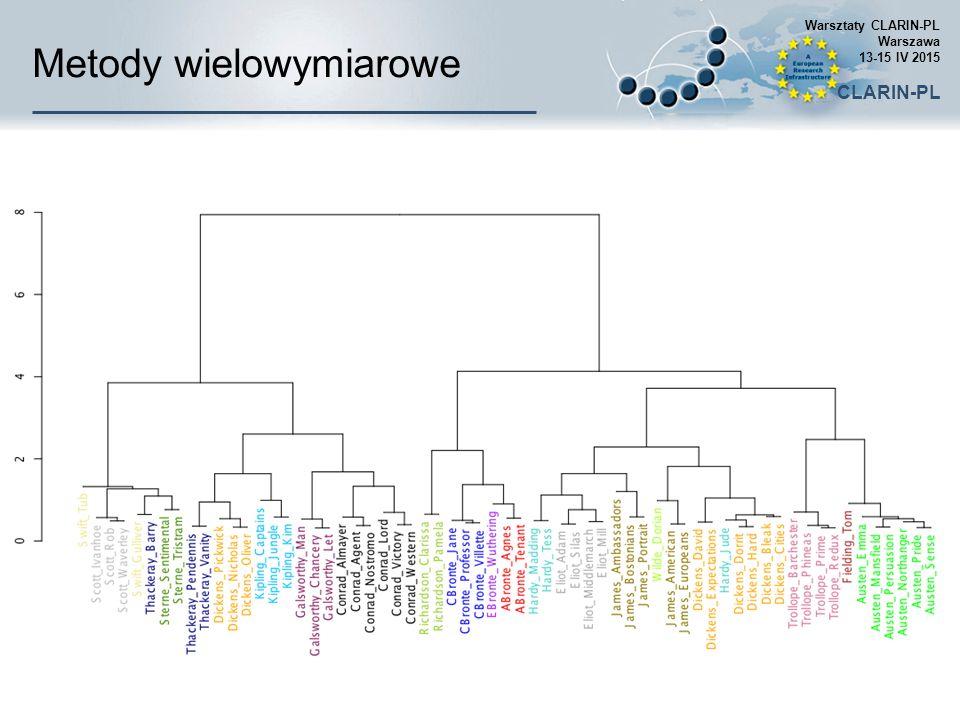 Metody wielowymiarowe Warsztaty CLARIN-PL Warszawa 13-15 IV 2015 CLARIN-PL