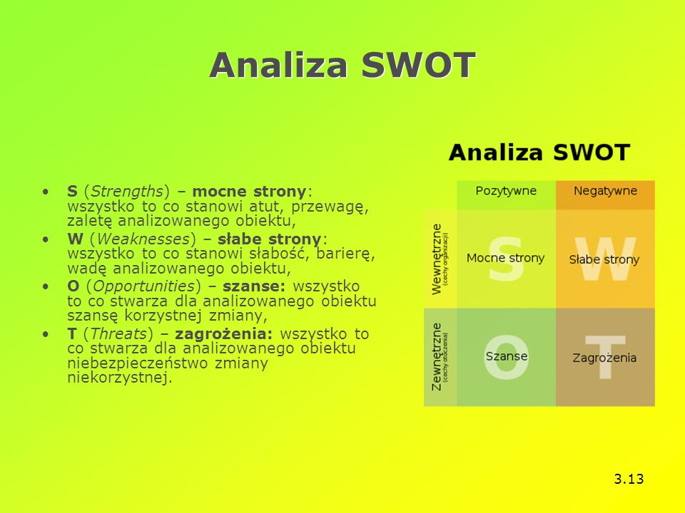 3.13 Analiza SWOT S (Strengths) – mocne strony: wszystko to co stanowi atut, przewagę, zaletę analizowanego obiektu, W (Weaknesses) – słabe strony: wszystko to co stanowi słabość, barierę, wadę analizowanego obiektu, O (Opportunities) – szanse: wszystko to co stwarza dla analizowanego obiektu szansę korzystnej zmiany, T (Threats) – zagrożenia: wszystko to co stwarza dla analizowanego obiektu niebezpieczeństwo zmiany niekorzystnej.
