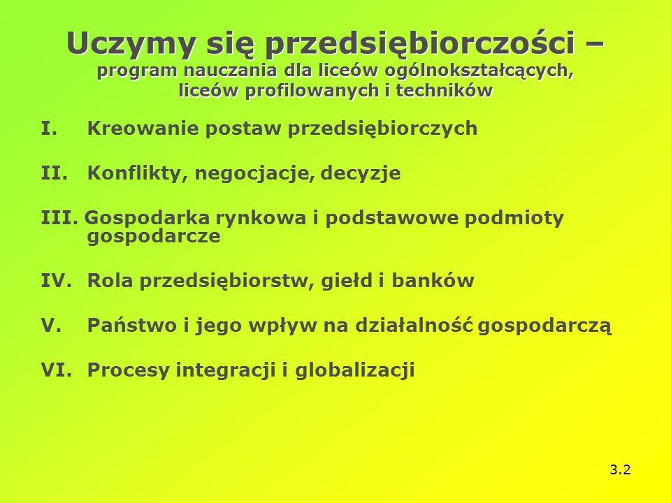 3.2 Uczymy się przedsiębiorczości – program nauczania dla liceów ogólnokształcących, liceów profilowanych i techników I. Kreowanie postaw przedsiębior