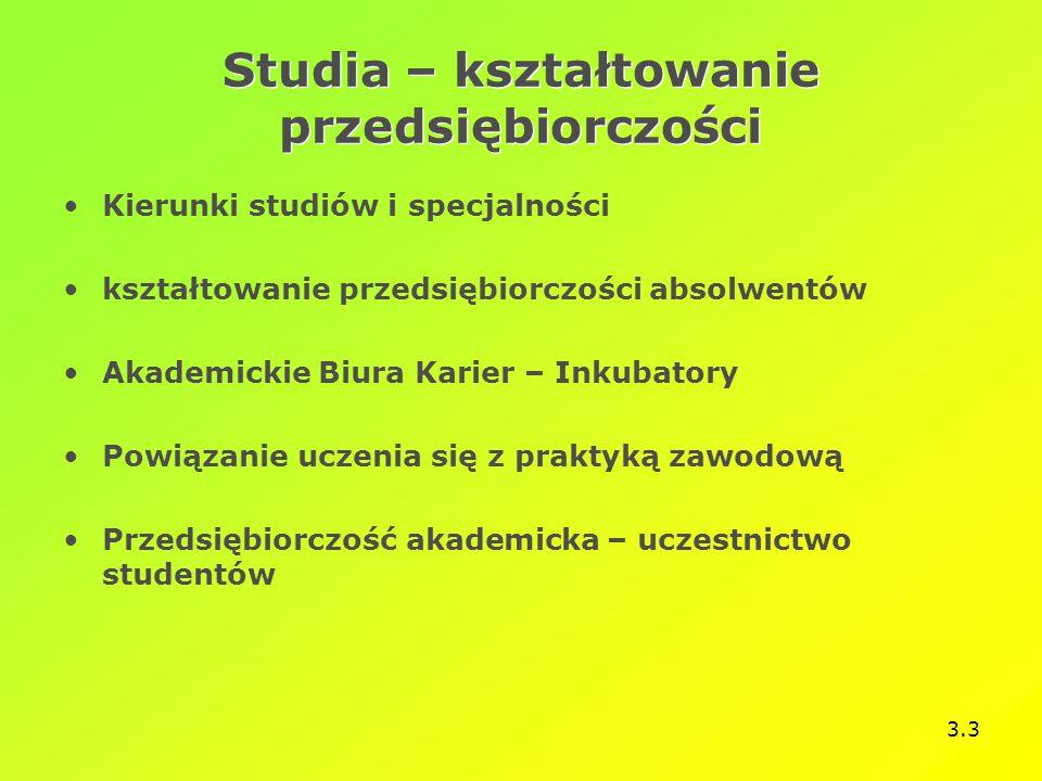 3.3 Studia – kształtowanie przedsiębiorczości Kierunki studiów i specjalności kształtowanie przedsiębiorczości absolwentów Akademickie Biura Karier –